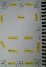 Garden Plan 2012